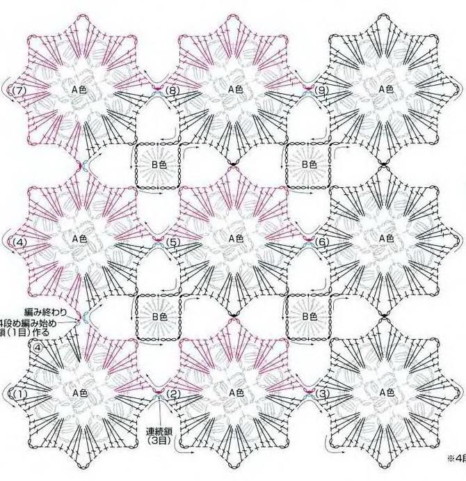 В журнале knitting croshe ru бесплатно представлены описания и схемы вязания моделей вязания журнал зимние шарфы
