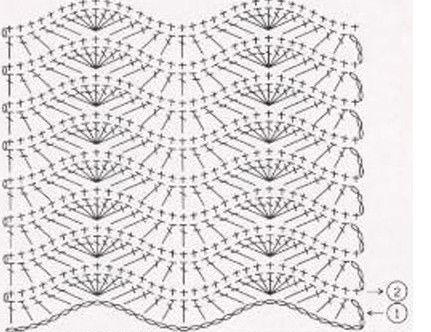 Вязание крючком узор волны 90