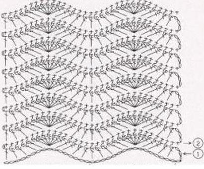 вязание крючком схемы и модели 2015